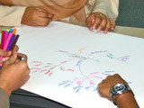 Group mind mapping