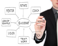Executive coaching image